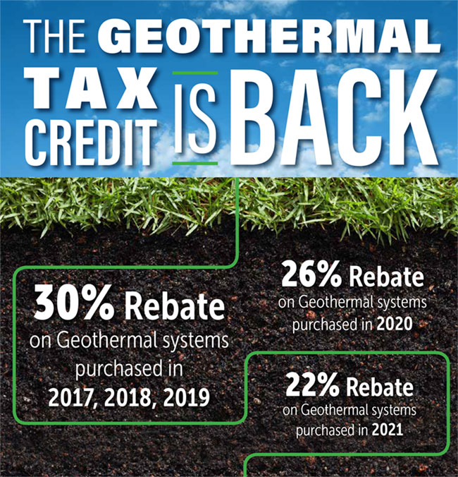 Geothermal Tax Credit Reinstated Corken Steel Products